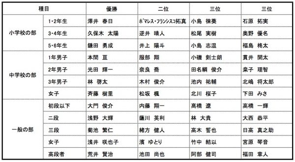 20161016_66_kekka